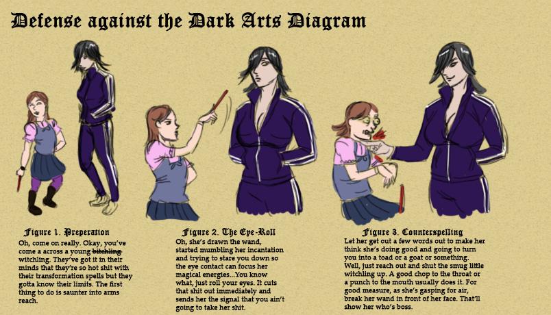 Fatal Friends Witch Girls Adventures