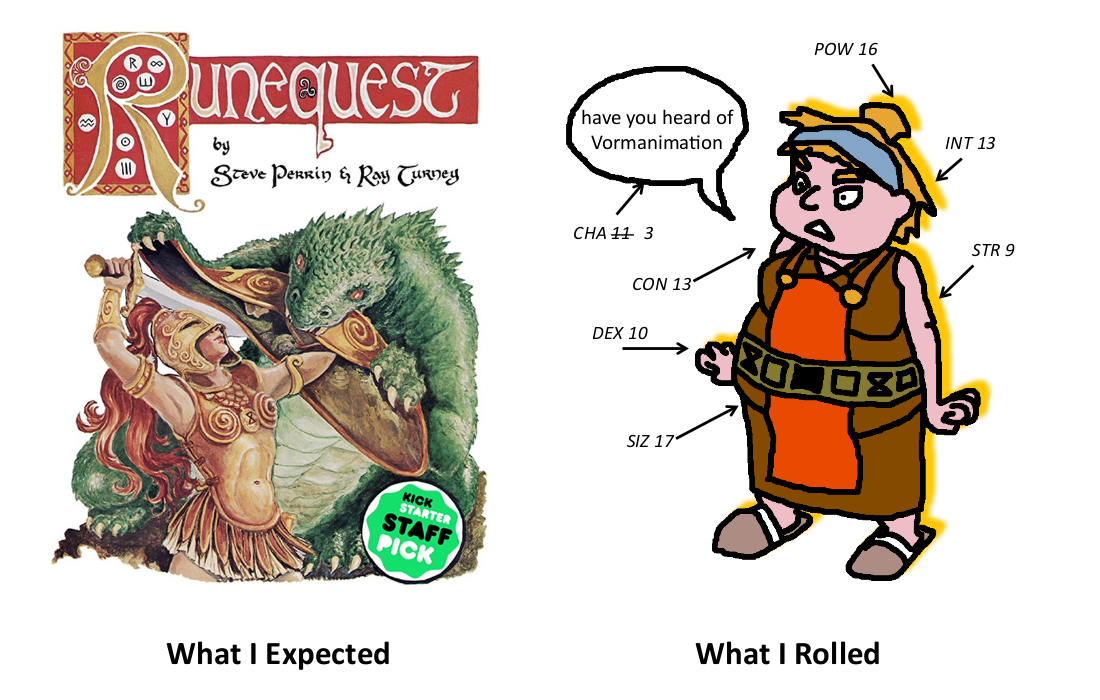 FATAL & Friends — Runequest 2E